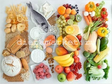 Диета 10 продуктов