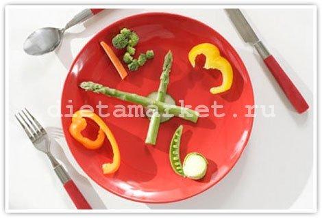 диета блюдечко
