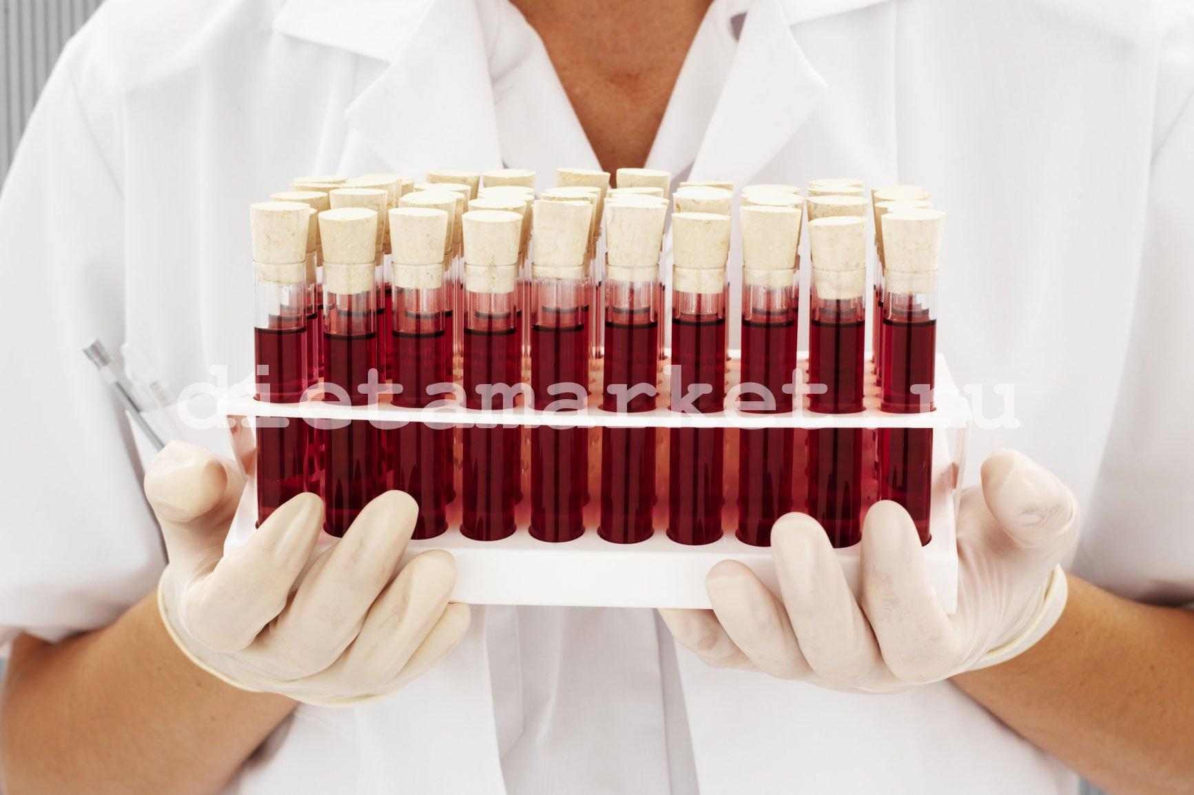 Диеты по группе крови
