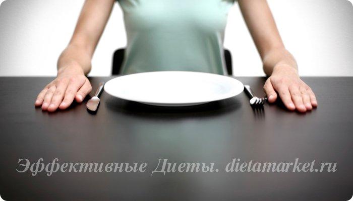 Виды голода